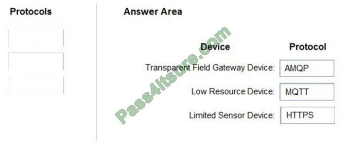 Pmtrainingprep AZ-220 exam questions-q9-3
